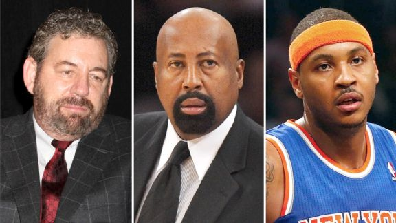 James Dolan, Mike Woodson, Carmelo Anthony