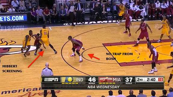 Heat-Pacers