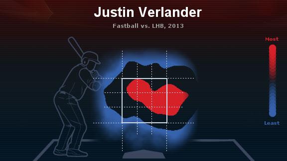 Justin Verlander heat map#2