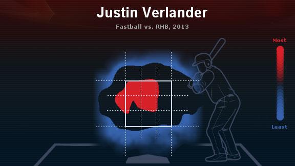 Justin Verlander heat map#3