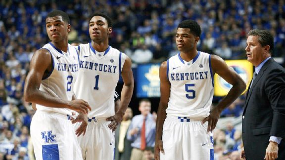 Kentucky Wildcats