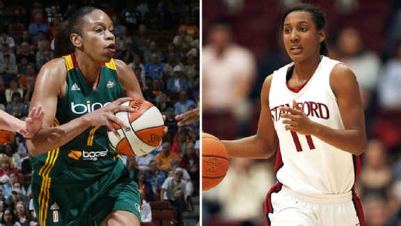 Tina Thompson, Candice Wiggins