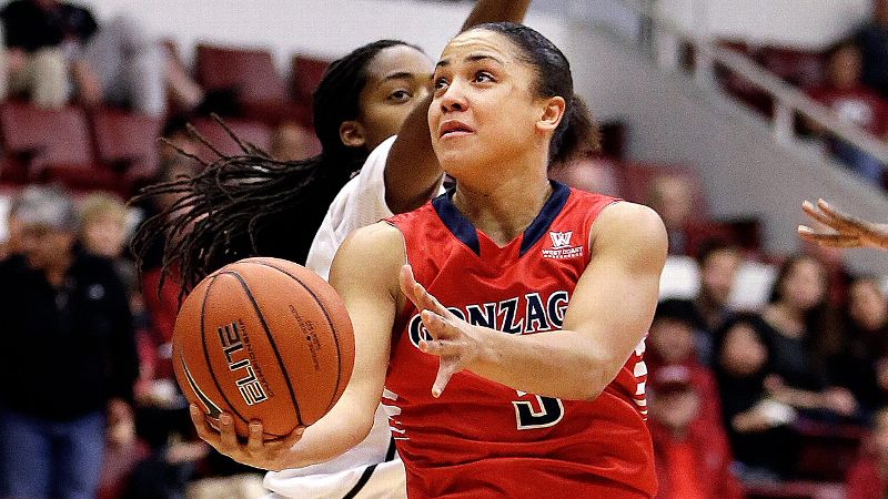 Palmer is averaging 15.5 points per game to lead the No. 24 Zags, but as important as her points are, her 85 steals -- second-most in the country -- bring an abundance of opportunities to her team on the floor. -- iespnW's Michelle Smith/i