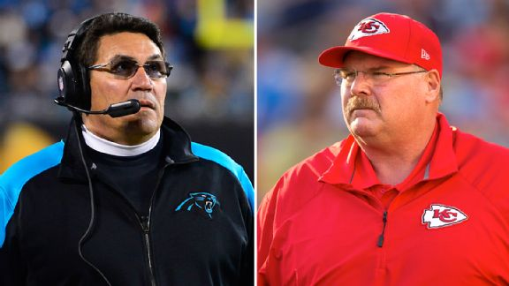 Ron Rivera and Andy Reid
