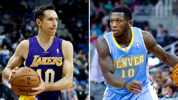 Steve Nash and Nate Robinson