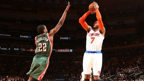 Players with the highest, lowest degree of shooting volatility - NBA Fantasy - Fantasy ...