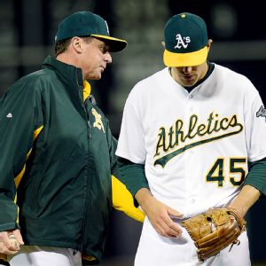 Jim Johnson, Bob Melvin