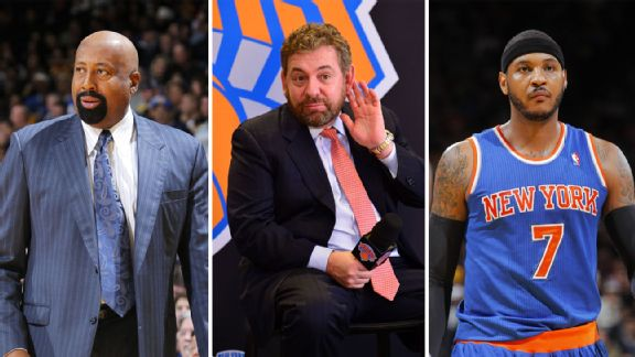 Mike Woodson, James Dolan, Carmelo Anthony