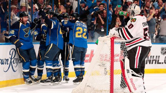 St. Louis Blues, Chris Porter, Corey Crawford