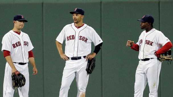 Boston Red Sox outfielders