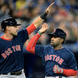 Will Middlebrooks, Jackie Bradley Jr.
