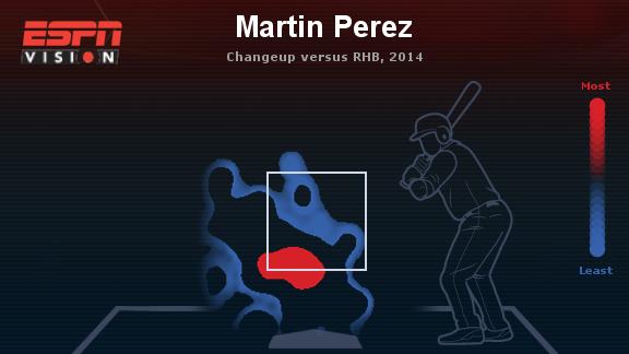 Martin Perez Heat Map