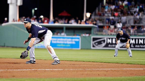 Yankees Shift