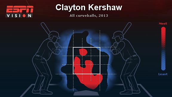 Kershaw heat map