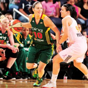 Sue Bird, Samantha Prahalis