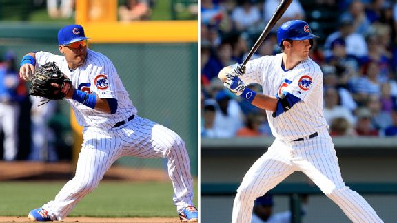 Javier Baez and Kris Bryant