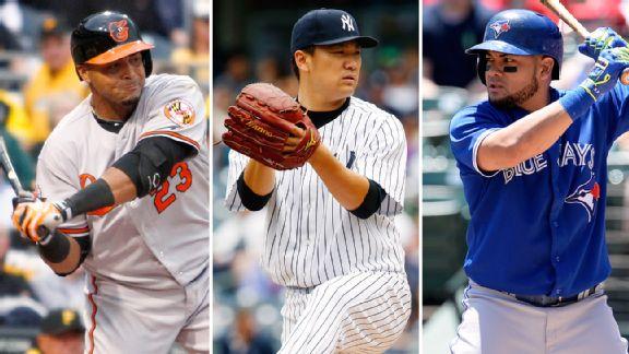 Nelson Cruz, Masahiro Tanaka, Melky Cabrera