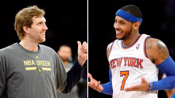 Drik Nowitzki and Carmelo Anthony