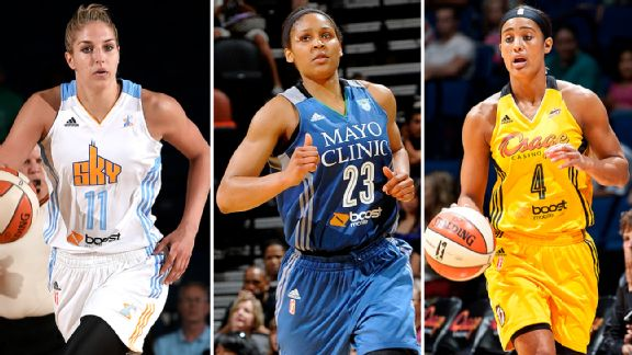 Elena Delle Donne, Maya Moore, and Skylar Diggins