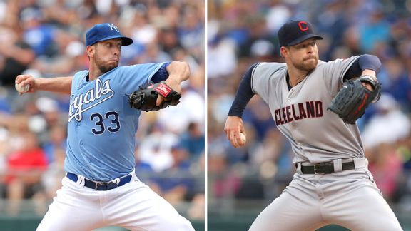 James Shields and Corey Kluber