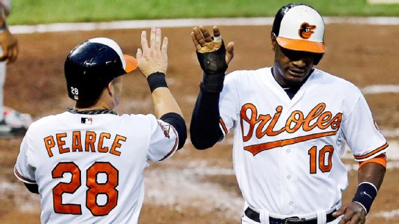 Steve Pearce, Adam Jones