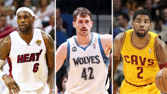 LeBron James, Kevin Love, Kyrie Irving