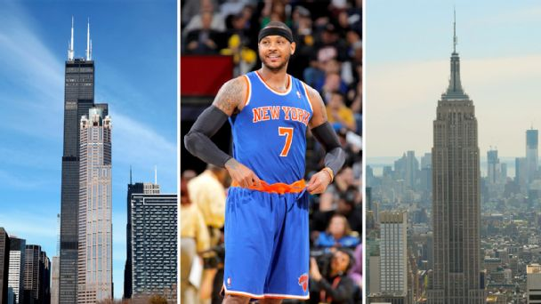 Willis Tower, Carmelo Anthony and Empire State Building