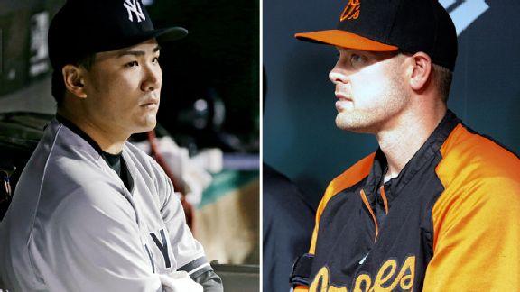 Masahiro Tanaka and Matt Wieters