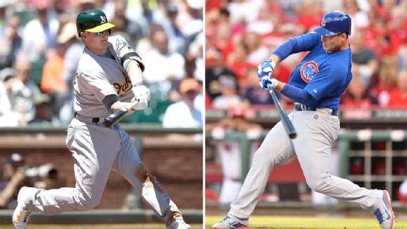 Josh Donaldson and Anthony Rizzo