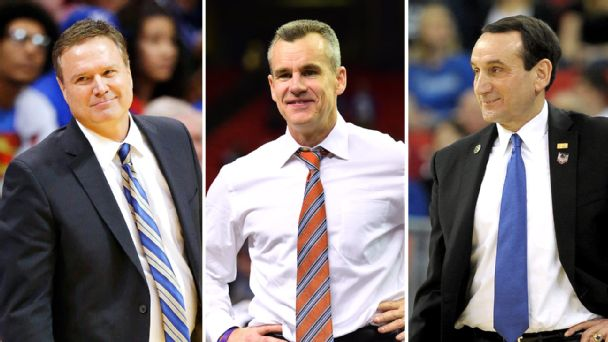 Bill Self, Billy Donovan, Mike Krzyzewski