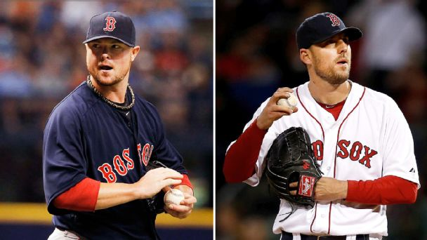 Jon Lester and John Lackey