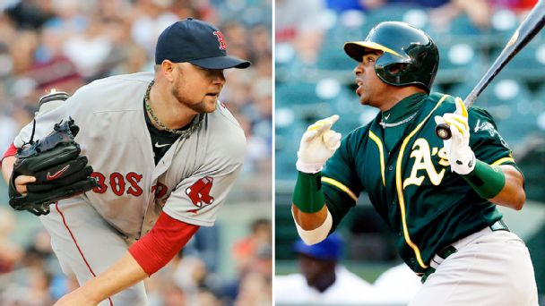 Jon Lester and Yoenis Cespedes