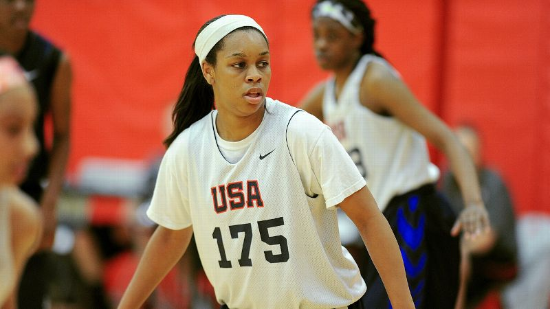 Elite point guard Asia Durr has narrowed her college list to Baylor, Duke, Louisville, Maryland and Notre Dame.