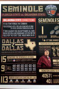 Dallas2Dallas