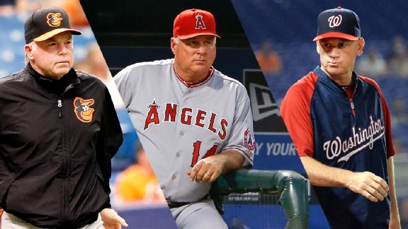 Buck Showalter, Mike Scioscia & Matt Williams