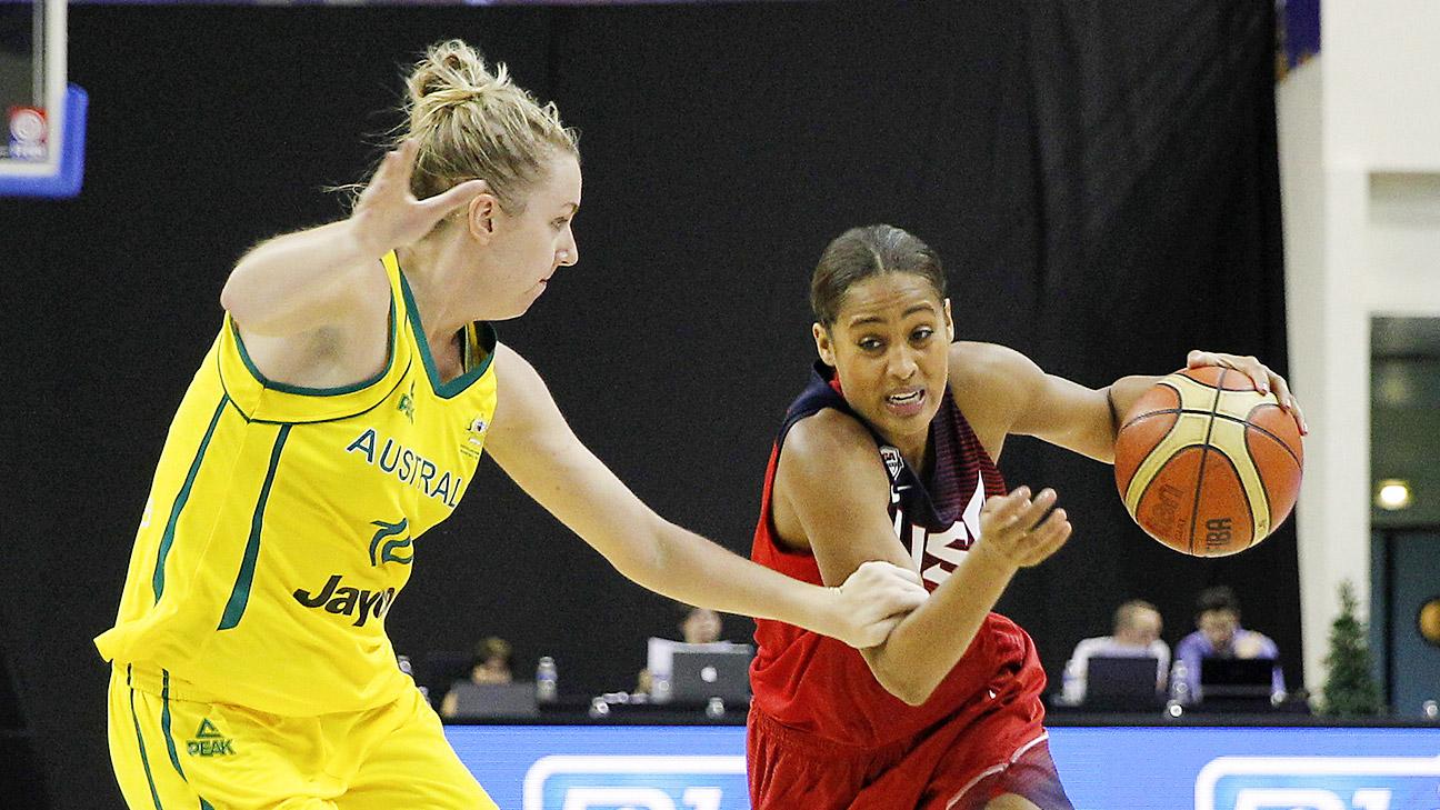USA Women's Basketball Team