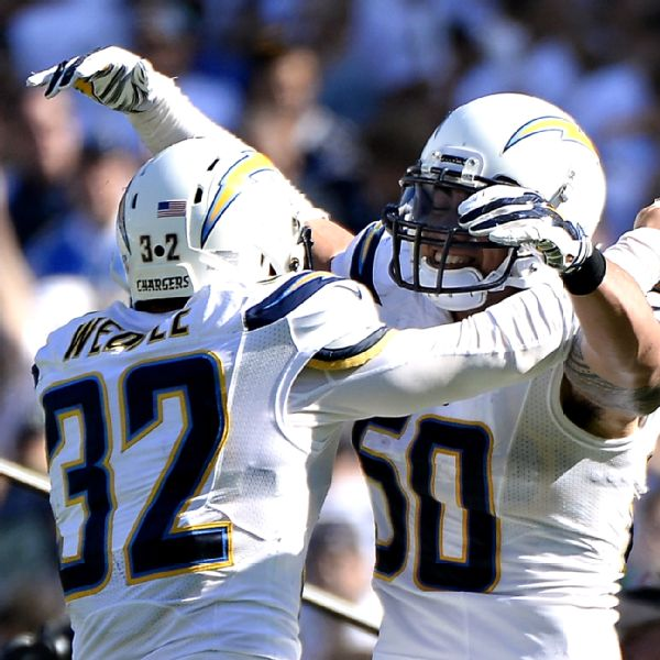 San Diego Chargers Attendance: Eric Weddle Of San Diego Chargers Skips OTAs, But Team