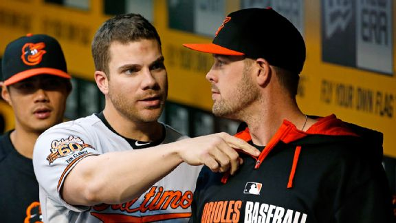 Chris Davis and Matt Wieters