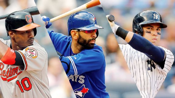 Adam Jones, MLB), Jose Bautista, Jacoby Ellsbury