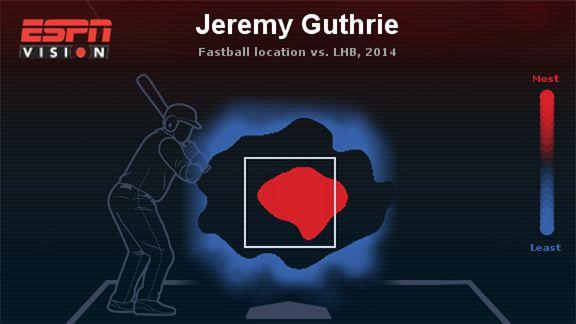 Guthrie Heat Map
