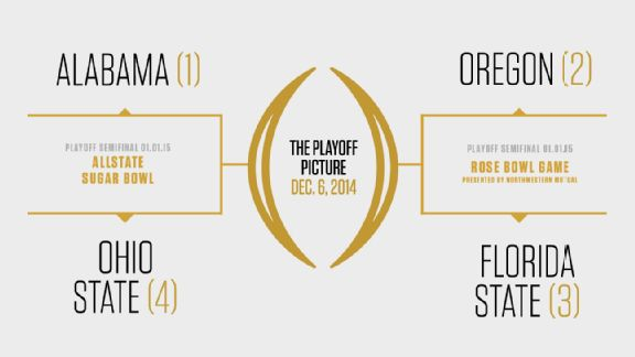 Projected bracket