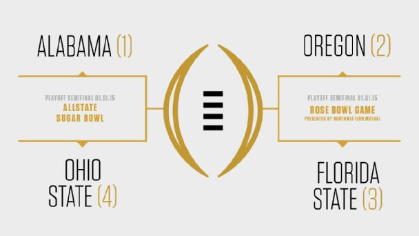 college footbal games espn playoff picture