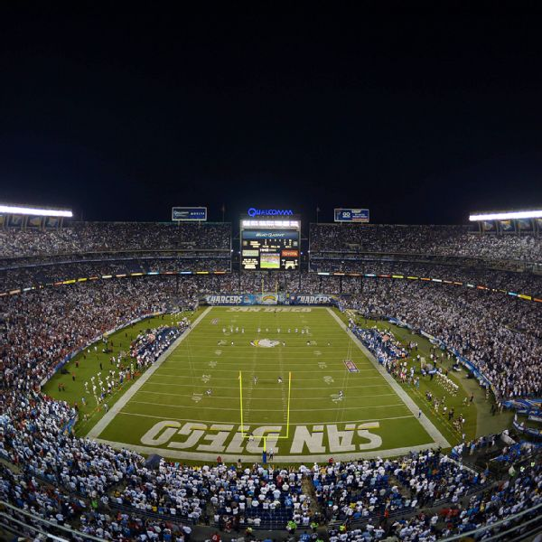 San Diego Chargers Football Field: San Diego Chargers Commit To Play 2015 At Qualcomm Stadium