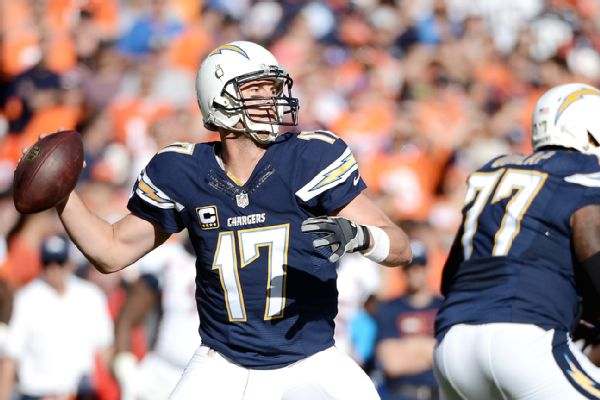 June 2015 San Diego Chargers Blog Espn