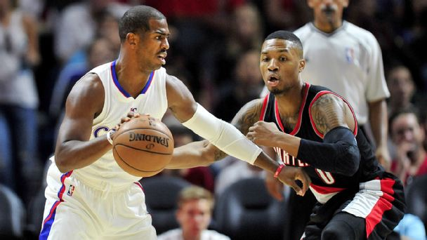 Chris Paul and Damian Lillard
