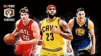 NBA Power Rankings (608) 150126  [203x114]