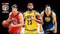 NBA Power Rankings (608) 150126  [203x114]