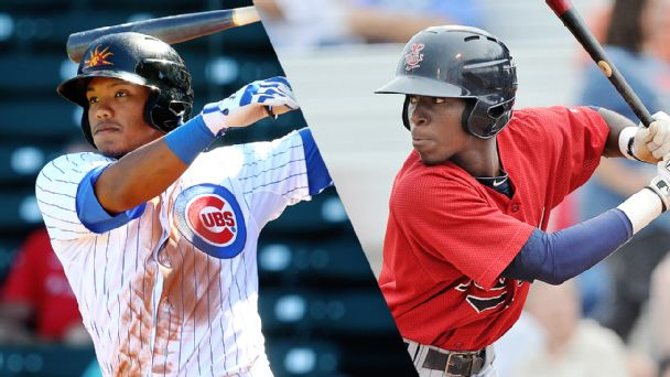 Addison Russell and Nick Gordon
