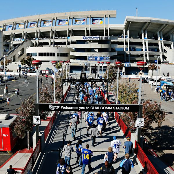 San Diego Chargers Chant: San Diego Chargers Fans Favor Qualcomm Site For New
