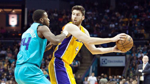 Lakers/Hornets